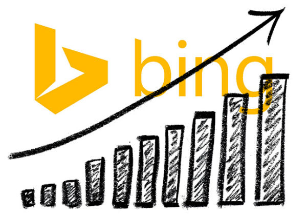 como anunciar no bing ads